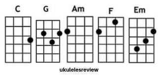 Wherever You Will Go Chords