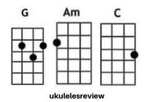 Shake It Off Chords