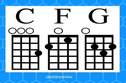 Twist And Shout Ukulele 3 Chords