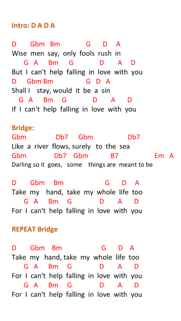 Cant Help Falling In Love Ukulele Chords