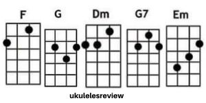 Grow Old With Me Chords of Ukulele
