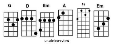Marry Me Chords of Ukulele