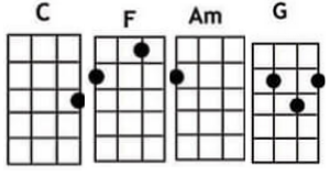 What Makes You Beautiful Chords