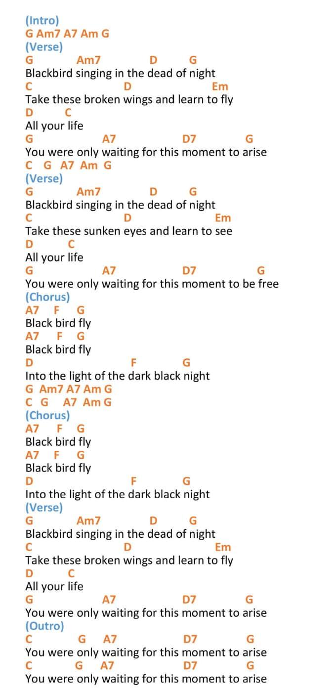 Blackbird Ukulele Chords